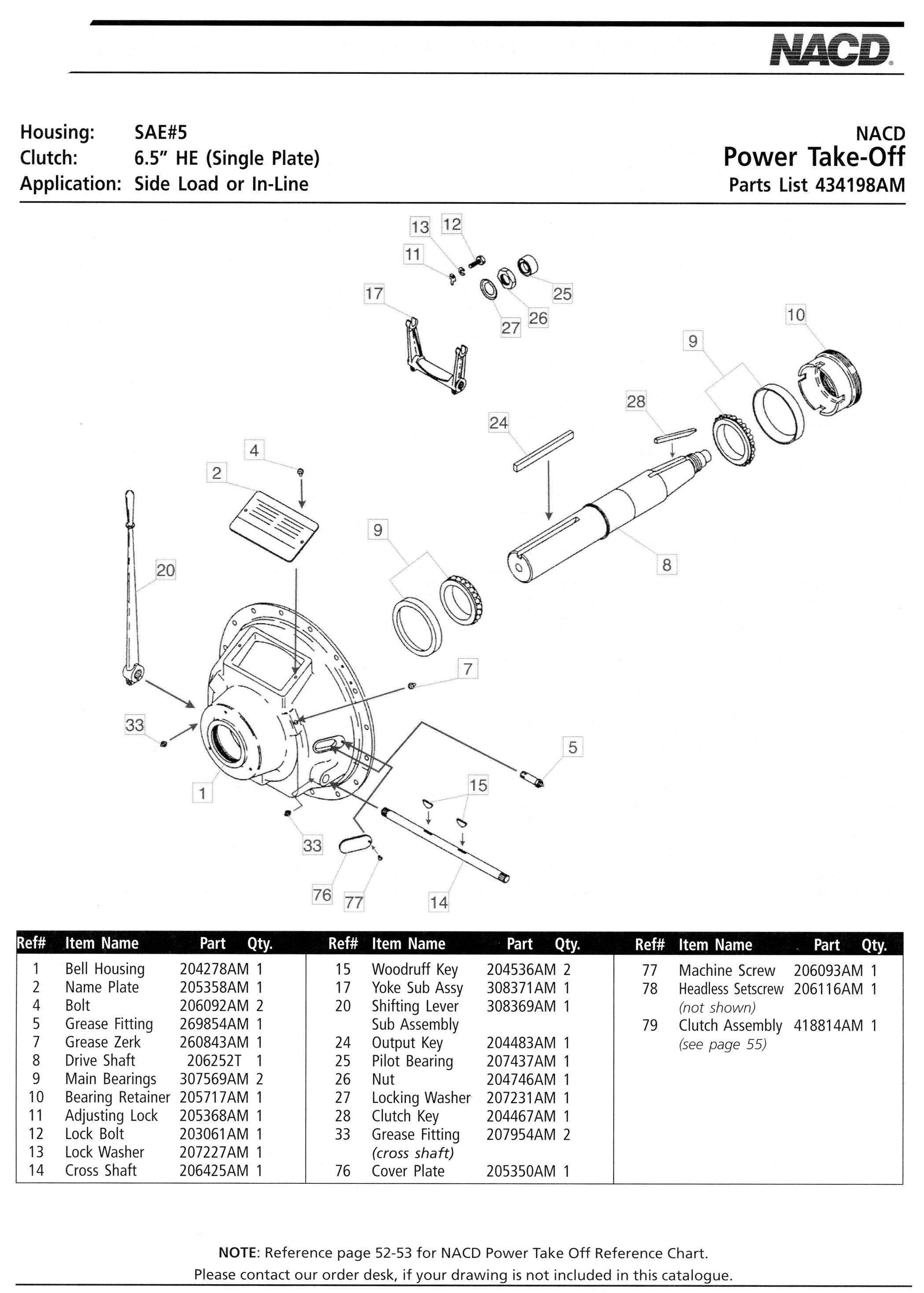 Rockford Pto Clutch Parts : Ottawa clutch automotive industrial agricultural